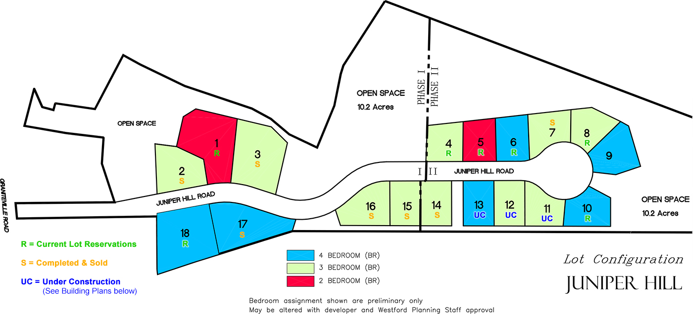 Juniper Hill, Westford, MA Current Lot Reservations and Sales